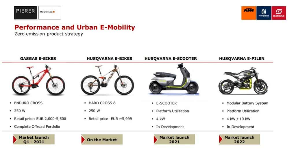 Husqvarna Electric Mobility