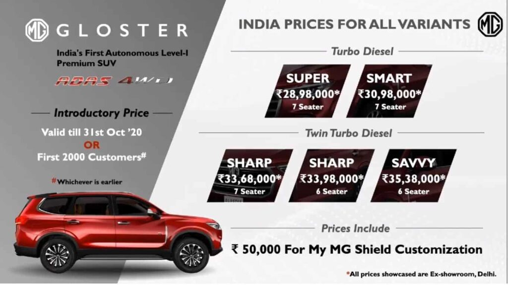 mg gloster pricelist